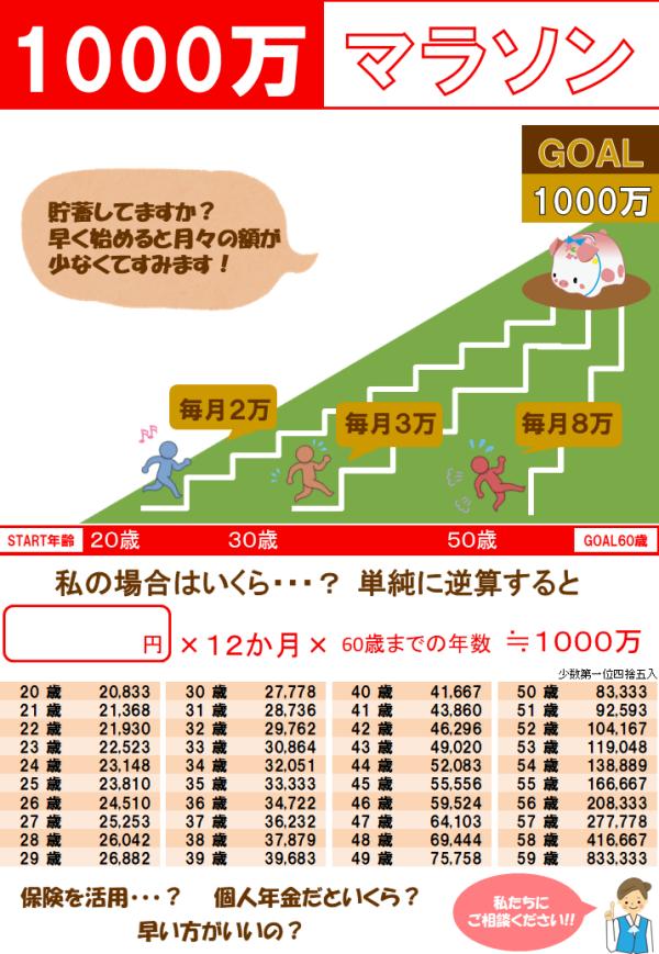 1000万マラソン!